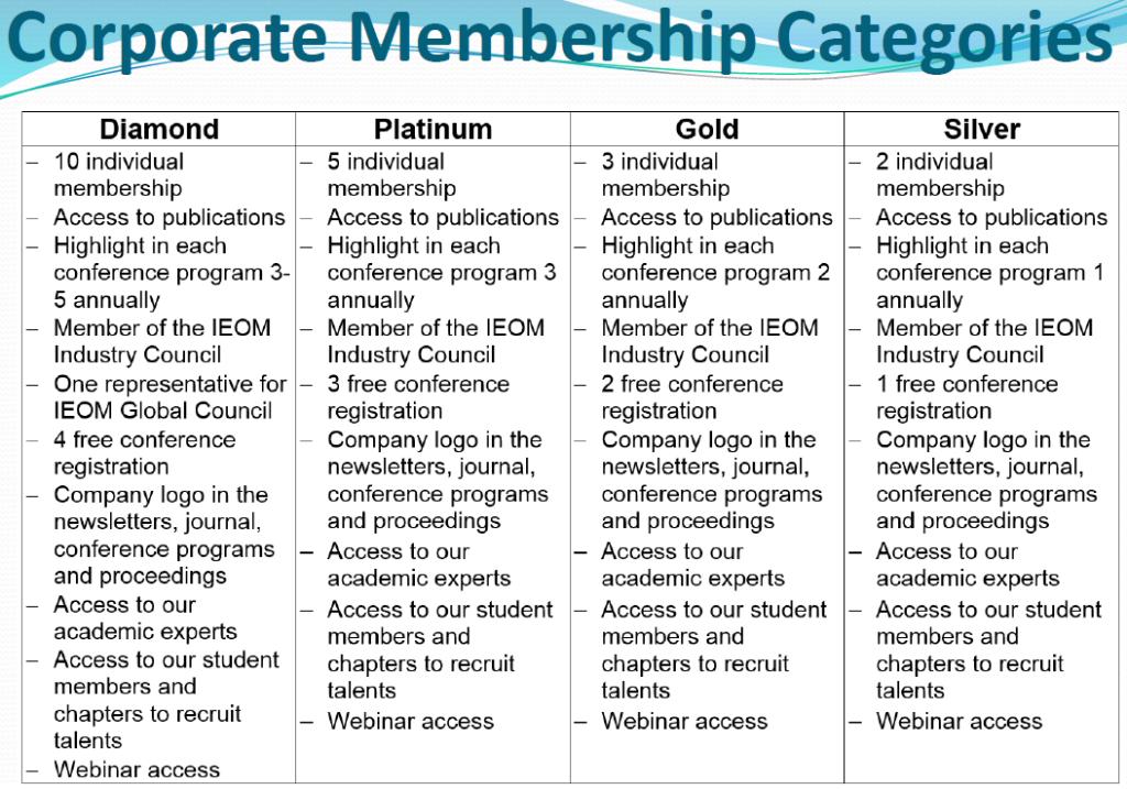 corporate membership catagories